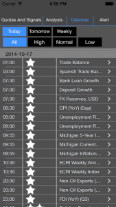 Master forex android